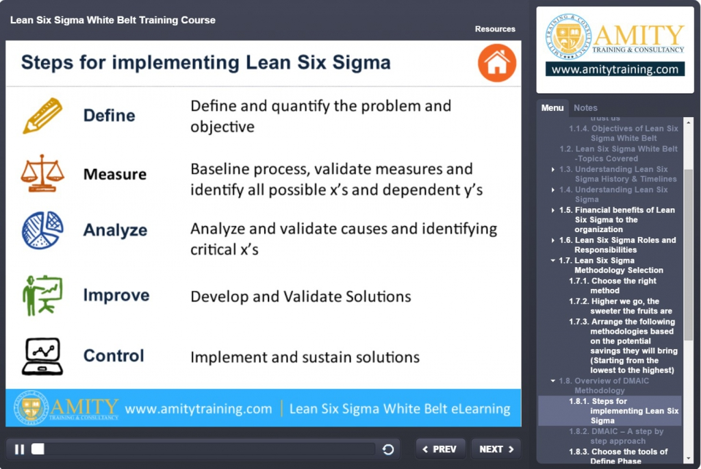 Free Six Sigma Training | FREE Lean Six Sigma Training