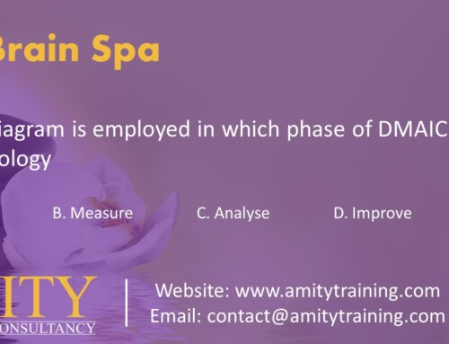 Brain Spa | What is SIPOC | When is SIPOC used | AmityTraining.com