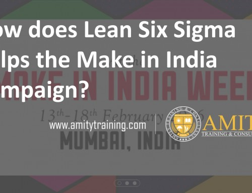 How does Lean Six Sigma help the Make in India Campaign?